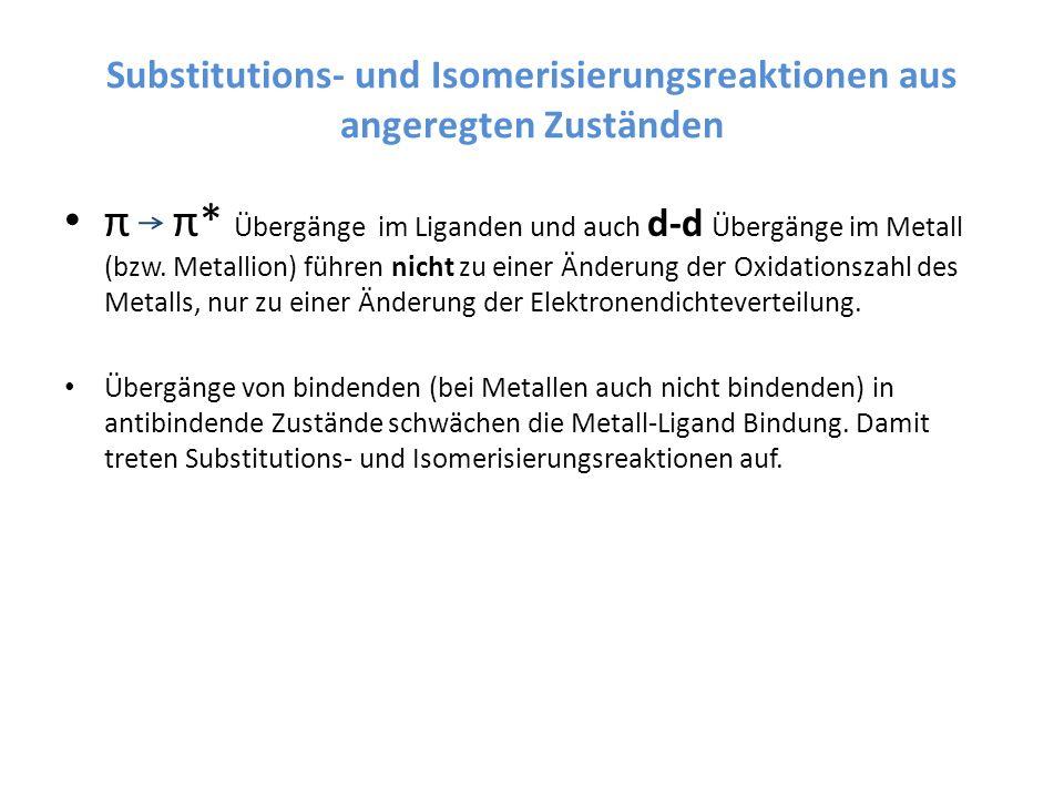 Substitutions- und Isomerisierungsreaktionen aus angeregten Zuständen π π* Übergänge im Liganden und auch d-d Übergänge im Metall (bzw. Metallion) füh