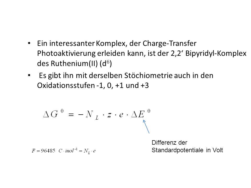 Ein interessanter Komplex, der Charge-Transfer Photoaktivierung erleiden kann, ist der 2,2 Bipyridyl-Komplex des Ruthenium(II) (d 6 ) Es gibt ihn mit