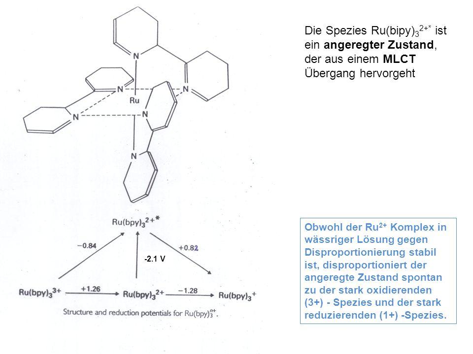 Die Spezies Ru(bipy) 3 2+* ist ein angeregter Zustand, der aus einem MLCT Übergang hervorgeht Obwohl der Ru 2+ Komplex in wässriger Lösung gegen Dispr