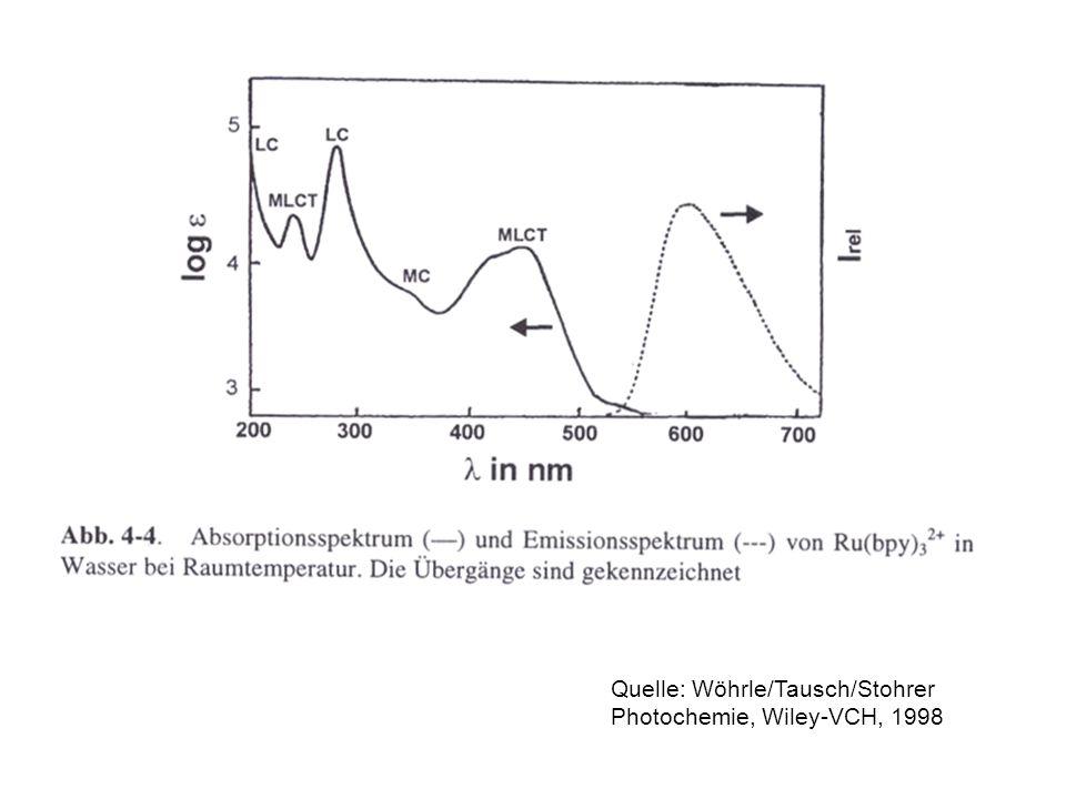 Quelle: Wöhrle/Tausch/Stohrer Photochemie, Wiley-VCH, 1998