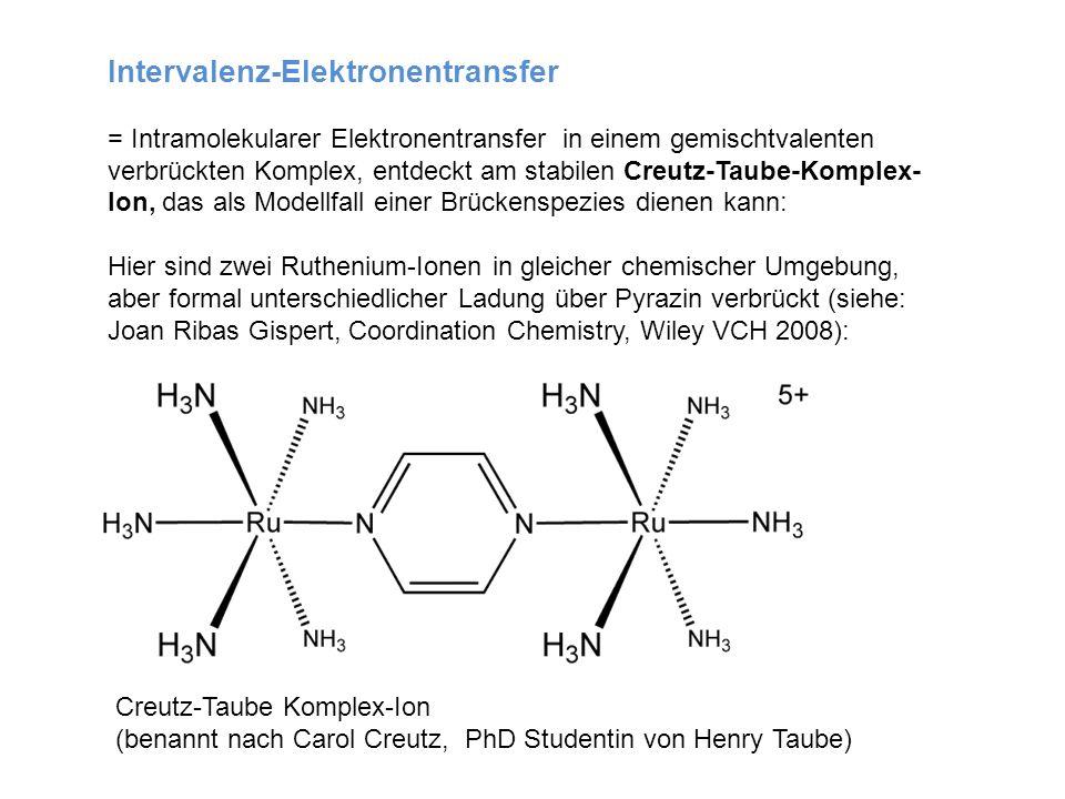 Intervalenz-Elektronentransfer = Intramolekularer Elektronentransfer in einem gemischtvalenten verbrückten Komplex, entdeckt am stabilen Creutz-Taube-