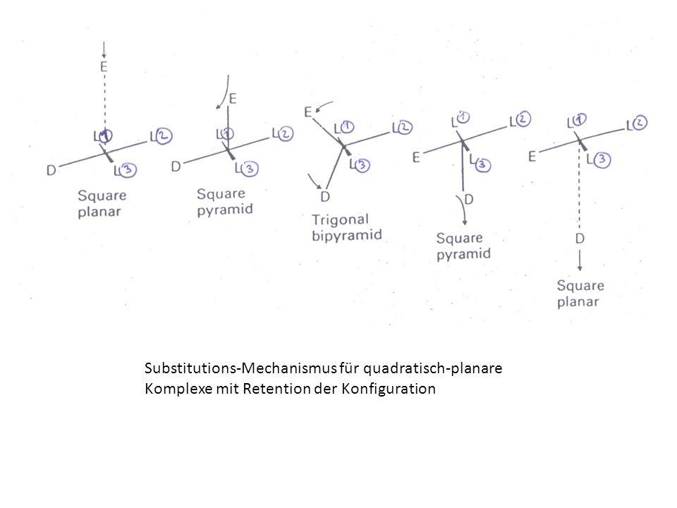 Geometrie des fünffach koordinierten Übergangszustandes Zunächst quadratische Pyramide mit dem eintretenden Liganden E an der Spitze Danach Umlagerung in eine trigonale Bipyramide