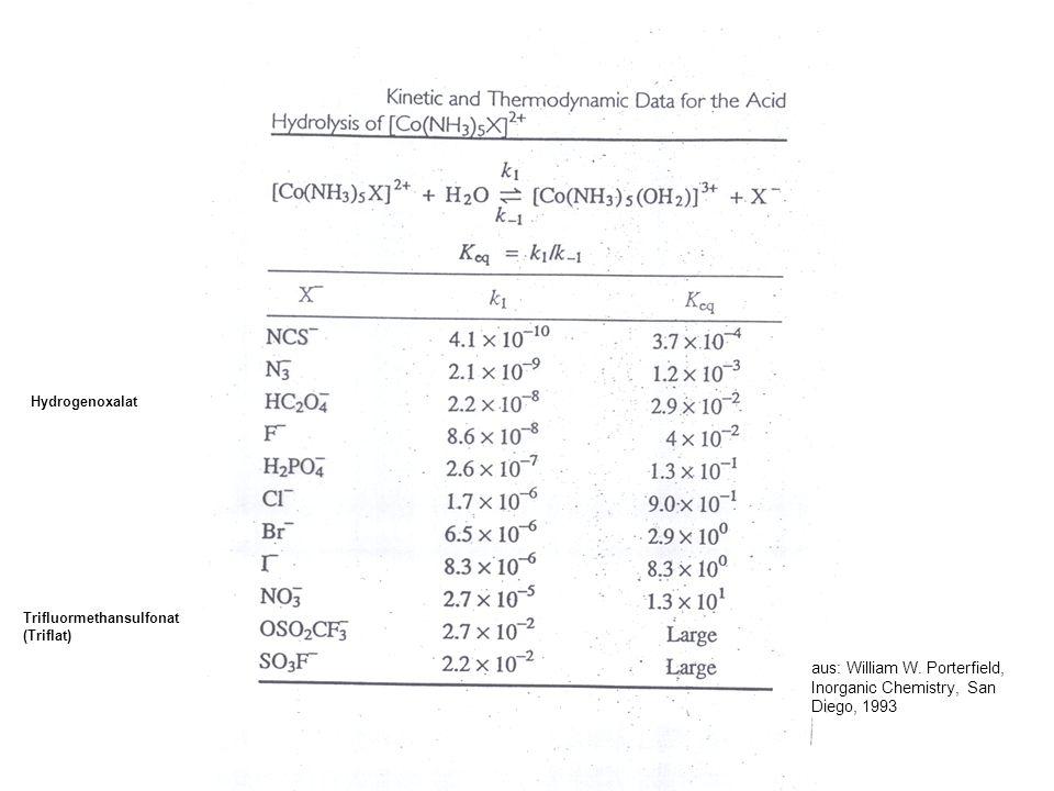 Trifluormethansulfonat (Triflat) Hydrogenoxalat aus: William W.