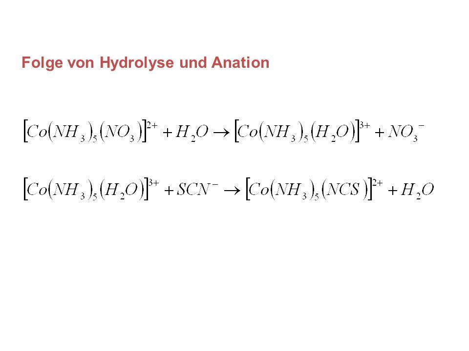 Ligandensubstitution in oktaedrischen Komplexen Kinetische Studien an oktaedrischen Komplexen in saurer wässriger Lösung zeigen in den meisten Fällen ein Geschwindigkeitsgesetz 1.