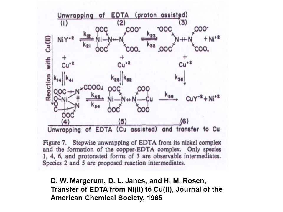 D. W. Margerum, D. L. Janes, and H. M. Rosen, Transfer of EDTA from Ni(II) to Cu(II), Journal of the American Chemical Society, 1965