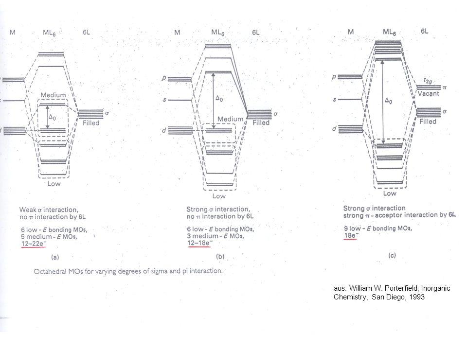 Die Reaktion von Cd 2+ mit tppsH 2 4- ist rasch, denn das größere Metallion bildet einen out-of-plane Komplex.