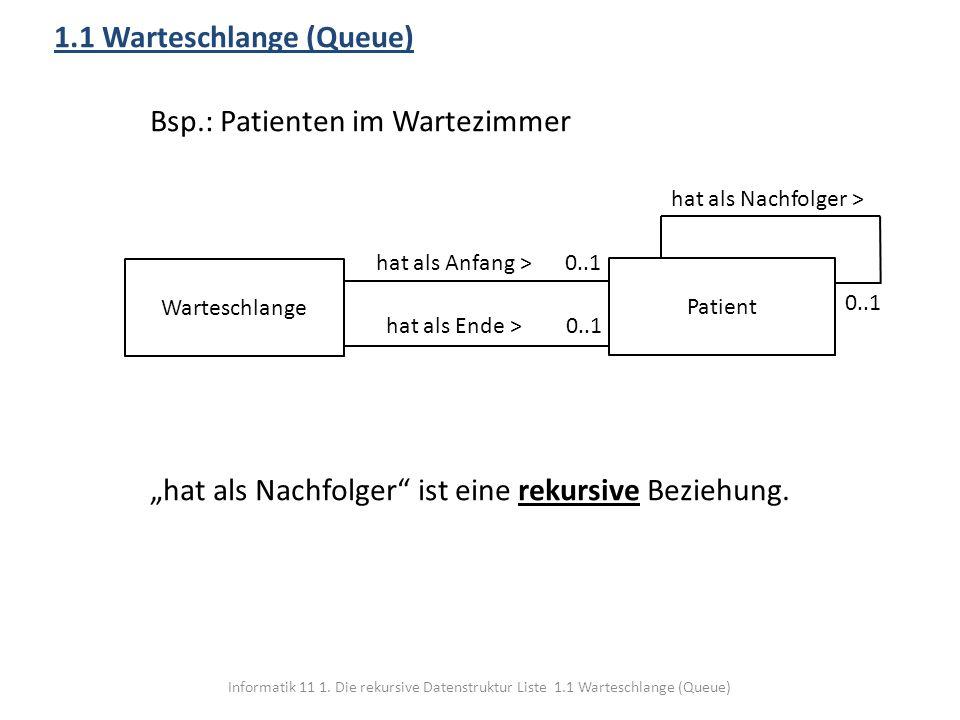 Informatik 11 1. Die rekursive Datenstruktur Liste 1.1 Warteschlange (Queue) 1.1 Warteschlange (Queue) Bsp.: Patienten im Wartezimmer hat als Nachfolg