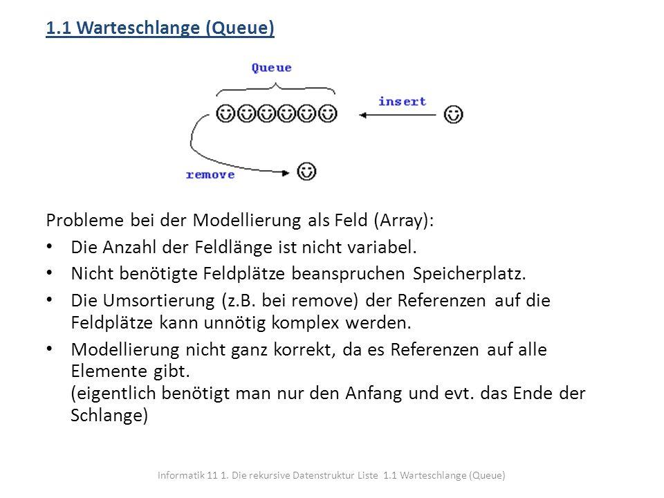 Informatik 11 1. Die rekursive Datenstruktur Liste 1.1 Warteschlange (Queue) 1.1 Warteschlange (Queue) Probleme bei der Modellierung als Feld (Array):