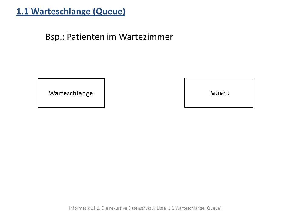 Informatik 11 1. Die rekursive Datenstruktur Liste 1.1 Warteschlange (Queue) 1.1 Warteschlange (Queue) Bsp.: Patienten im Wartezimmer Warteschlange Pa