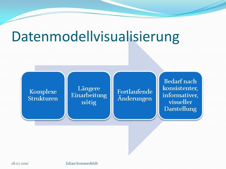 26.07.2010Julian Sommerfeldt Komplexe Strukturen Längere Einarbeitung nötig Fortlaufende Änderungen Bedarf nach konsistenter, informativer, visueller