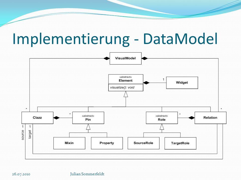 Implementierung - DataModel 26.07.2010Julian Sommerfeldt