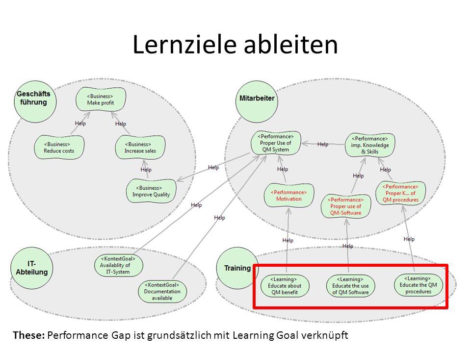 Lernziele ableiten These: Performance Gap ist grundsätzlich mit Learning Goal verknüpft