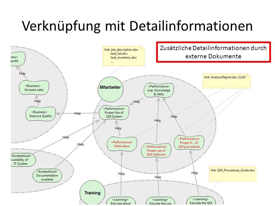 Verknüpfung mit Detailinformationen Zusätzliche Detailinformationen durch externe Dokumente