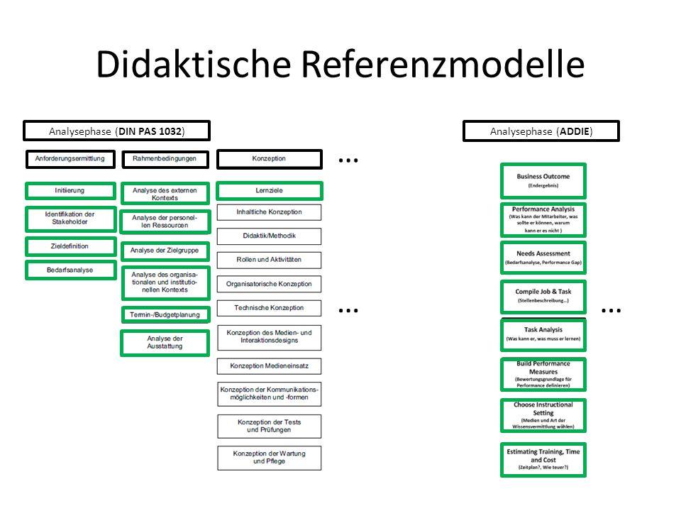 Didaktische Referenzmodelle … Analysephase (DIN PAS 1032) Analysephase (ADDIE) … …