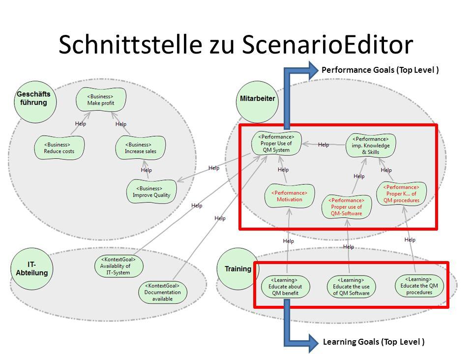 Schnittstelle zu ScenarioEditor Learning Goals (Top Level ) Performance Goals (Top Level )