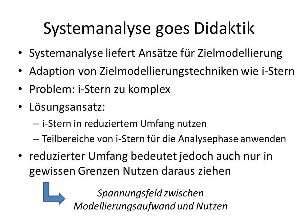 Systemanalyse goes Didaktik Systemanalyse liefert Ansätze für Zielmodellierung Adaption von Zielmodellierungstechniken wie i-Stern Problem: i-Stern zu