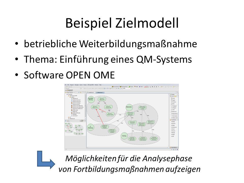 Möglichkeiten für die Analysephase von Fortbildungsmaßnahmen aufzeigen Beispiel Zielmodell betriebliche Weiterbildungsmaßnahme Thema: Einführung eines QM-Systems Software OPEN OME
