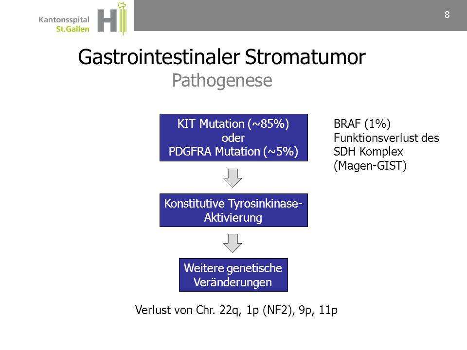 Gastrointestinaler Stromatumor Pathogenese Konstitutive Tyrosinkinase- Aktivierung KIT Mutation (~85%) oder PDGFRA Mutation (~5%) Verlust von Chr. 22q