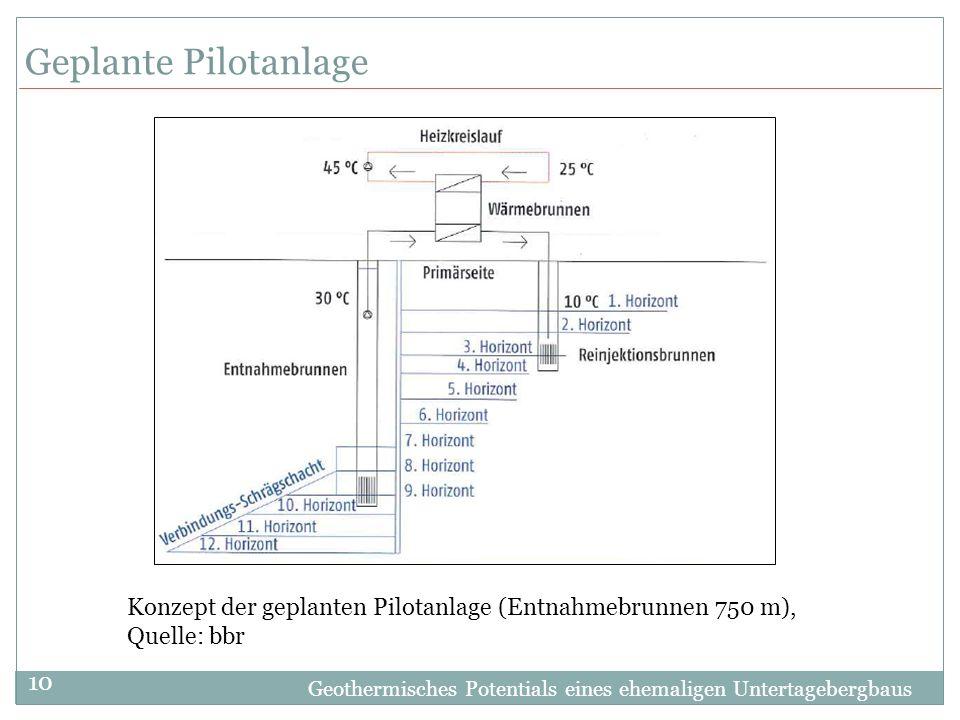 Geothermisches Potentials eines ehemaligen Untertagebergbaus 10 Geplante Pilotanlage Konzept der geplanten Pilotanlage (Entnahmebrunnen 750 m), Quelle