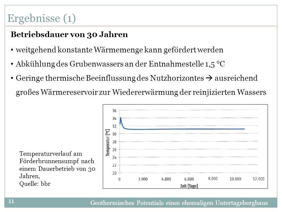 Geothermisches Potentials eines ehemaligen Untertagebergbaus 11 Ergebnisse (1) Betriebsdauer von 30 Jahren weitgehend konstante Wärmemenge kann geförd