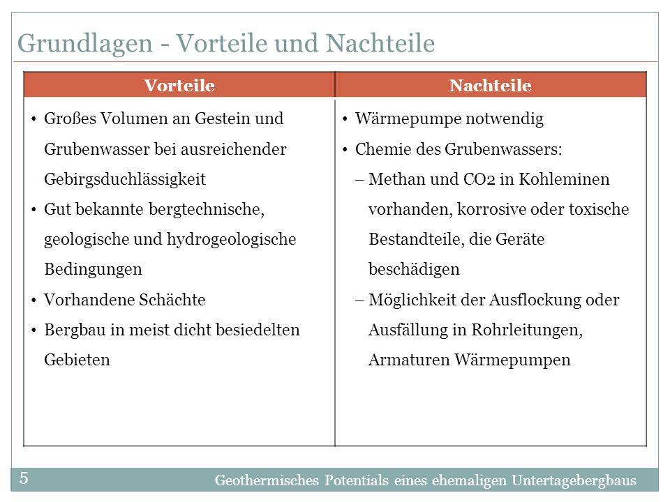 Geothermisches Potentials eines ehemaligen Untertagebergbaus 5 Grundlagen - Vorteile und Nachteile VorteileNachteile Großes Volumen an Gestein und Gru