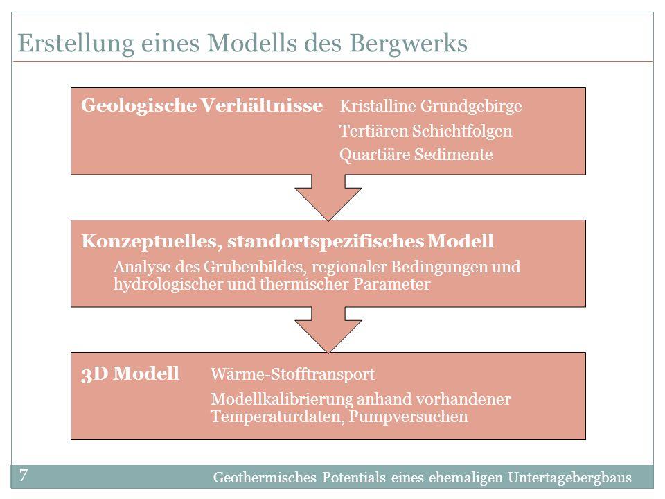 Geothermisches Potentials eines ehemaligen Untertagebergbaus 8 Modell des ehemaligen Bergwerks Querschnitt durch das Fohnsdorfer Becken, Quelle: bbr Geologische Verhältnisse