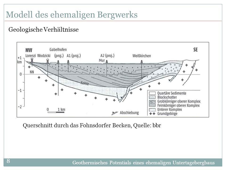 Geothermisches Potentials eines ehemaligen Untertagebergbaus 8 Modell des ehemaligen Bergwerks Querschnitt durch das Fohnsdorfer Becken, Quelle: bbr G