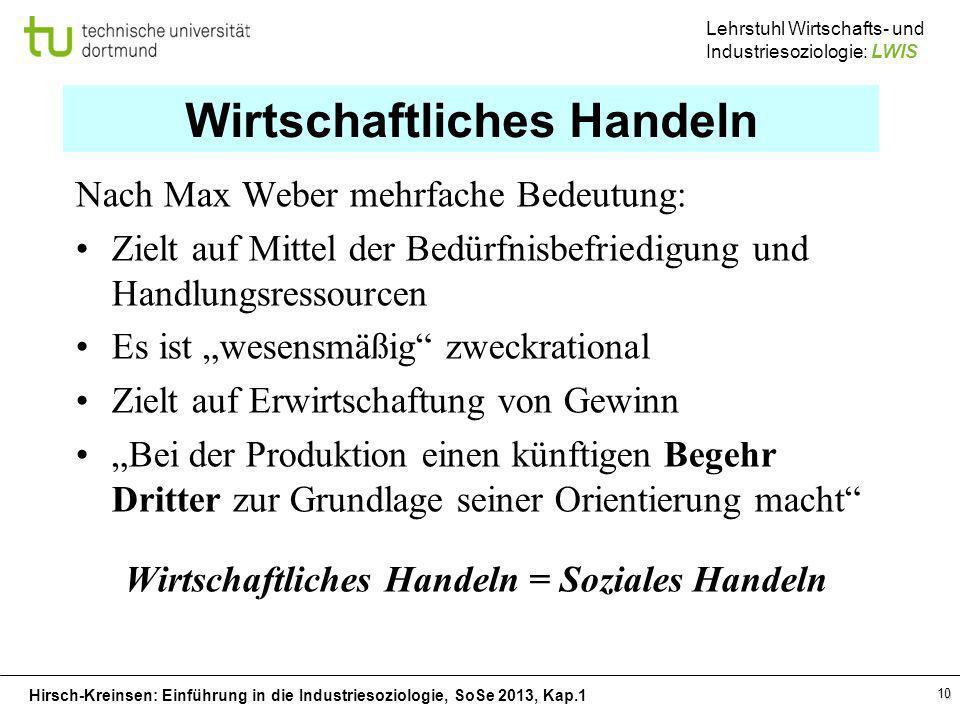 Hirsch-Kreinsen: Einführung in die Industriesoziologie, SoSe 2013, Kap.1 Lehrstuhl Wirtschafts- und Industriesoziologie: LWIS 10 Wirtschaftliches Hand