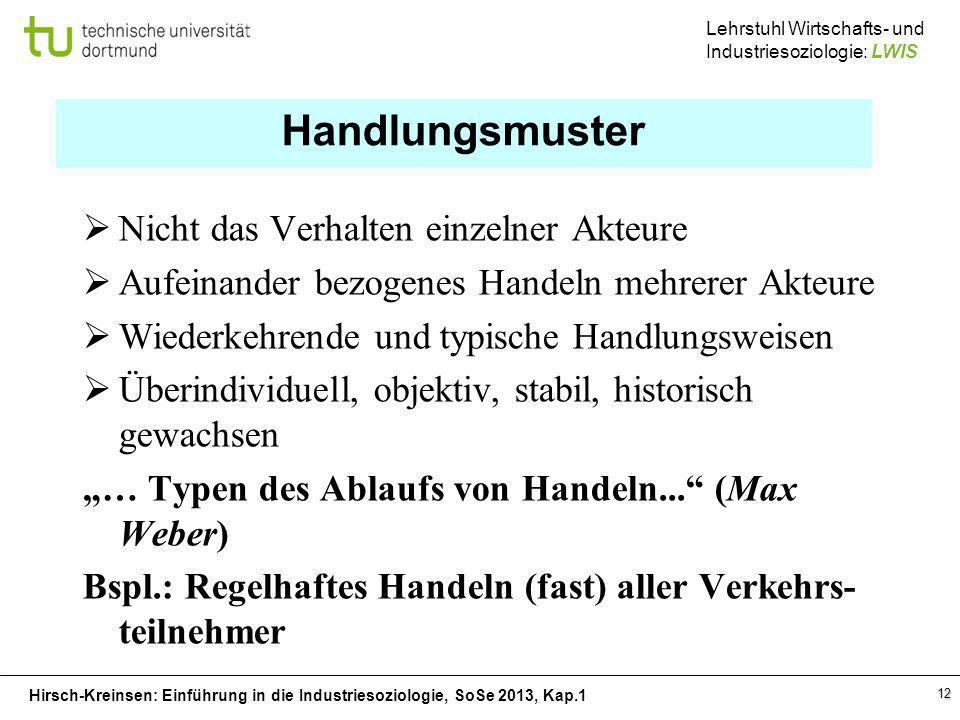 Hirsch-Kreinsen: Einführung in die Industriesoziologie, SoSe 2013, Kap.1 Lehrstuhl Wirtschafts- und Industriesoziologie: LWIS 12 Handlungsmuster Nicht
