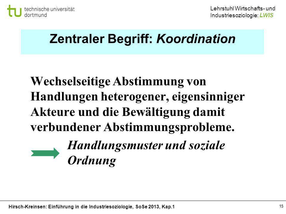 Hirsch-Kreinsen: Einführung in die Industriesoziologie, SoSe 2013, Kap.1 Lehrstuhl Wirtschafts- und Industriesoziologie: LWIS 15 Zentraler Begriff: Ko