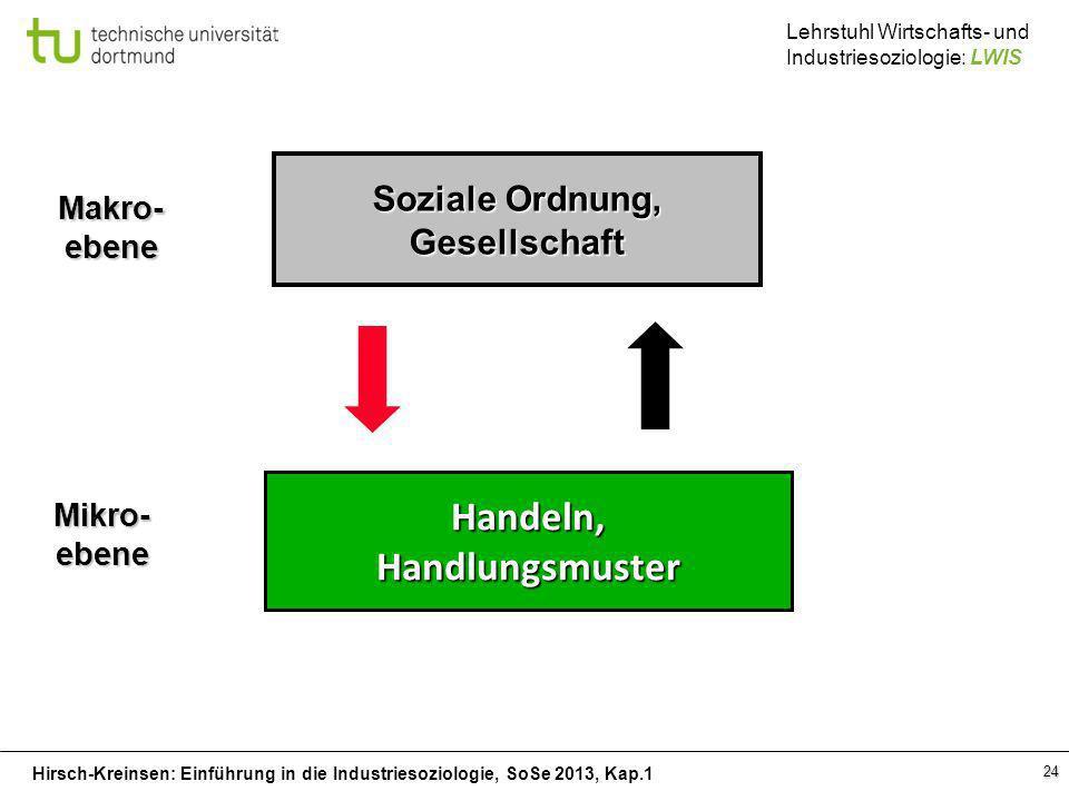 Hirsch-Kreinsen: Einführung in die Industriesoziologie, SoSe 2013, Kap.1 Lehrstuhl Wirtschafts- und Industriesoziologie: LWIS 24 Handeln,Handlungsmust