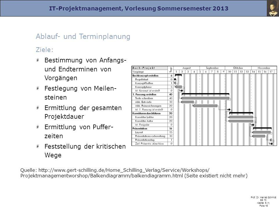 IT-Projektmanagement, Vorlesung Sommersemester 2013 Prof. Dr. Herrad Schmidt SS 13 Kapitel 5 (1) Folie 15 Ablauf- und Terminplanung Ziele: Bestimmung