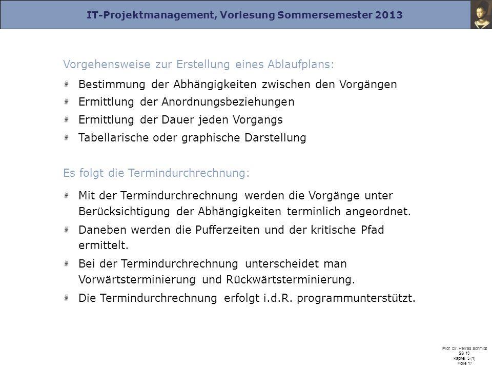 IT-Projektmanagement, Vorlesung Sommersemester 2013 Prof. Dr. Herrad Schmidt SS 13 Kapitel 5 (1) Folie 17 Vorgehensweise zur Erstellung eines Ablaufpl