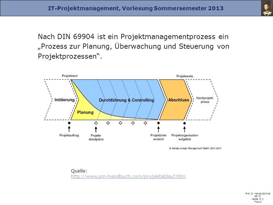 IT-Projektmanagement, Vorlesung Sommersemester 2013 Prof. Dr. Herrad Schmidt SS 13 Kapitel 5 (1) Folie 2 Nach DIN 69904 ist ein Projektmanagementproze