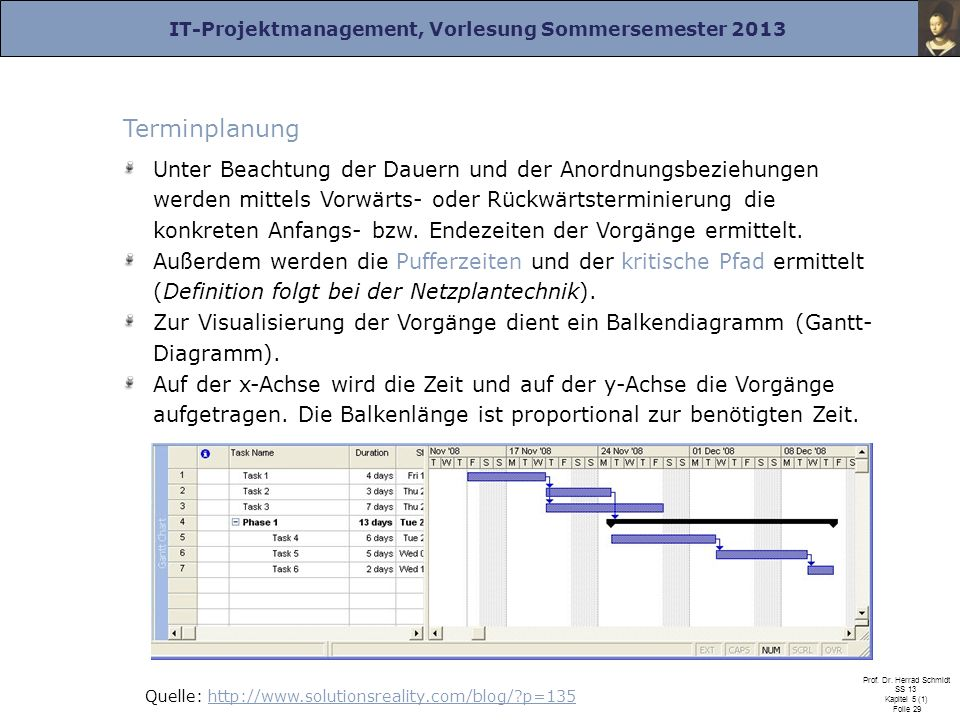 IT-Projektmanagement, Vorlesung Sommersemester 2013 Prof. Dr. Herrad Schmidt SS 13 Kapitel 5 (1) Folie 29 Terminplanung Unter Beachtung der Dauern und