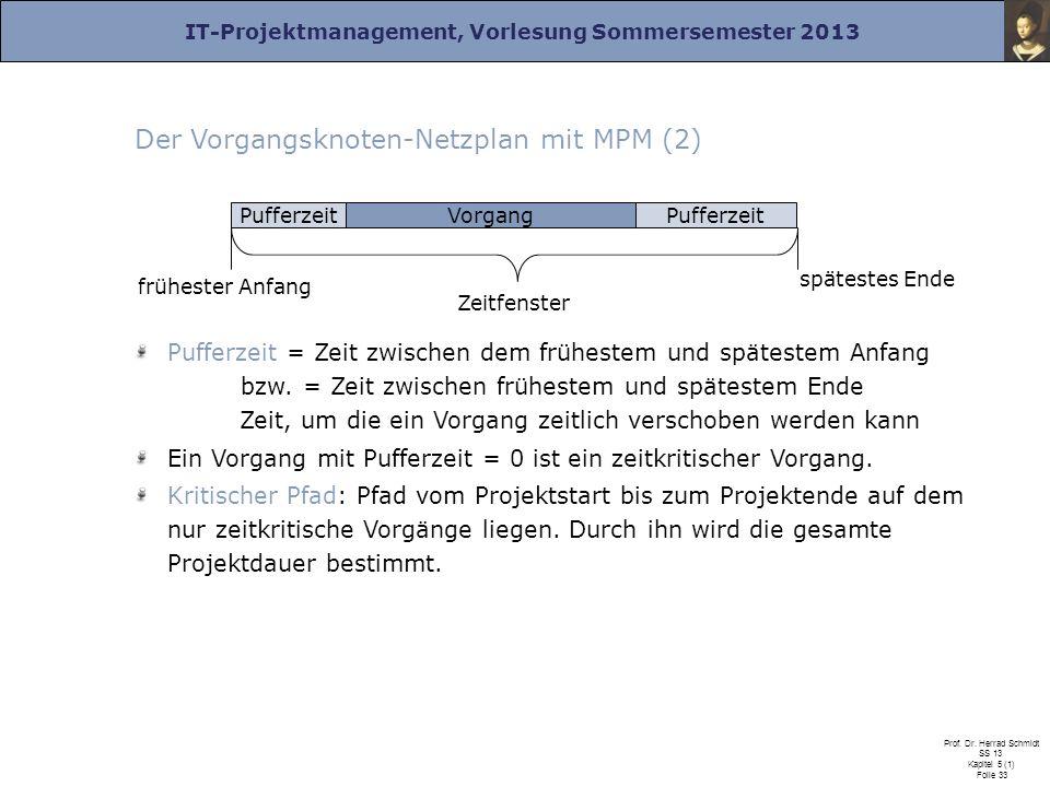 IT-Projektmanagement, Vorlesung Sommersemester 2013 Prof. Dr. Herrad Schmidt SS 13 Kapitel 5 (1) Folie 33 Der Vorgangsknoten-Netzplan mit MPM (2) Puff