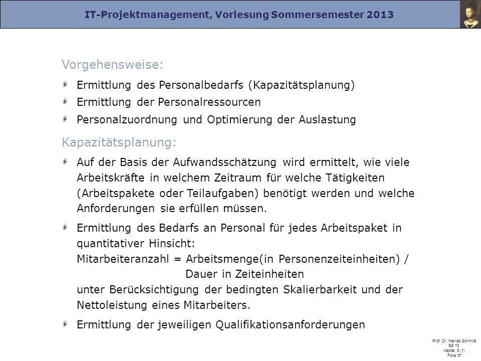 IT-Projektmanagement, Vorlesung Sommersemester 2013 Prof. Dr. Herrad Schmidt SS 13 Kapitel 5 (1) Folie 37 Vorgehensweise: Ermittlung des Personalbedar