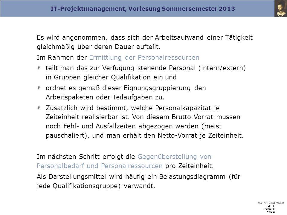 IT-Projektmanagement, Vorlesung Sommersemester 2013 Prof. Dr. Herrad Schmidt SS 13 Kapitel 5 (1) Folie 38 Es wird angenommen, dass sich der Arbeitsauf