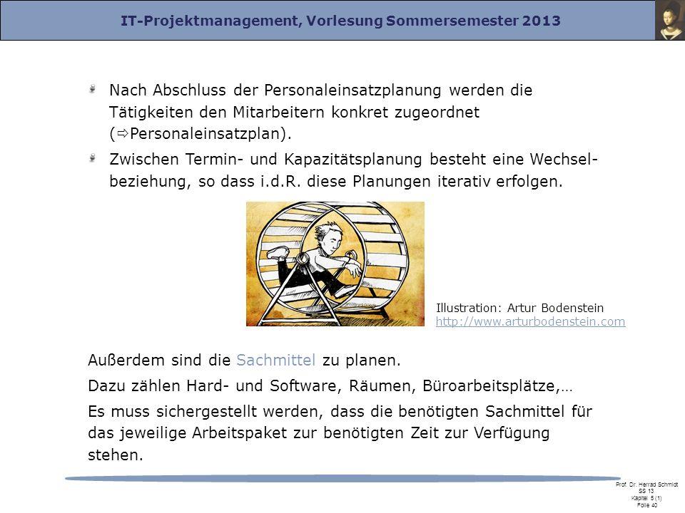 IT-Projektmanagement, Vorlesung Sommersemester 2013 Prof. Dr. Herrad Schmidt SS 13 Kapitel 5 (1) Folie 40 Nach Abschluss der Personaleinsatzplanung we