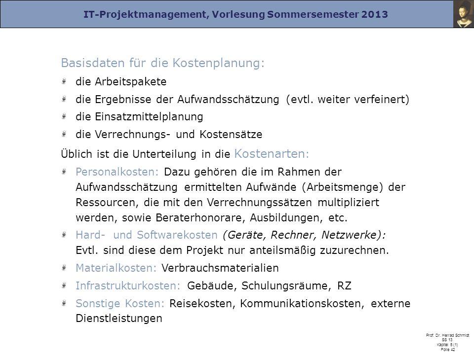 IT-Projektmanagement, Vorlesung Sommersemester 2013 Prof. Dr. Herrad Schmidt SS 13 Kapitel 5 (1) Folie 42 Basisdaten für die Kostenplanung: die Arbeit