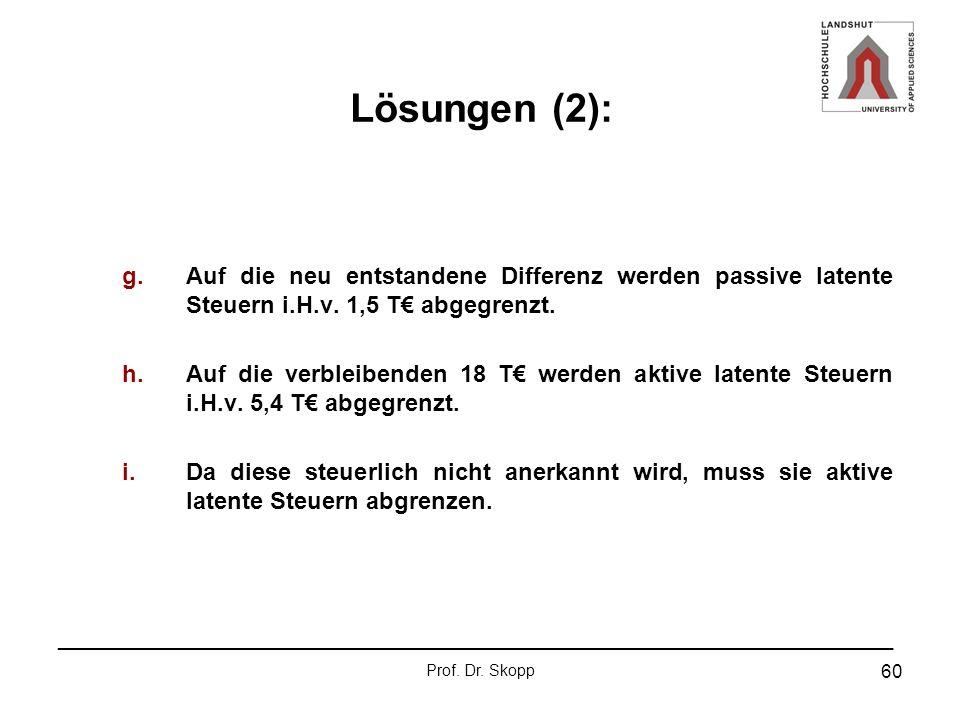 _______________________________________________________________ Prof. Dr. Skopp 60 Lösungen (2): g.Auf die neu entstandene Differenz werden passive la