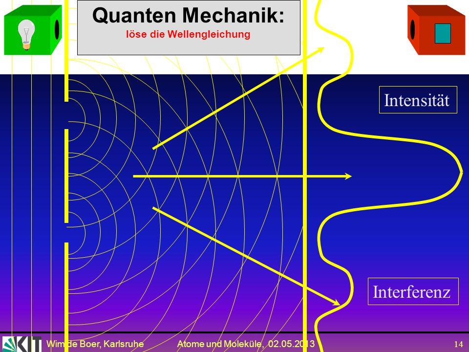 Wim de Boer, Karlsruhe Atome und Moleküle, 02.05.2013 13 Doppelspalt Experiment mit einzelnen Teilchen Verteilung der einzelnen Teilchen folgt Interfe