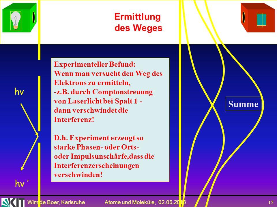 Wim de Boer, Karlsruhe Atome und Moleküle, 02.05.2013 14 Intensität Interferenz Quanten Mechanik: löse die Wellengleichung