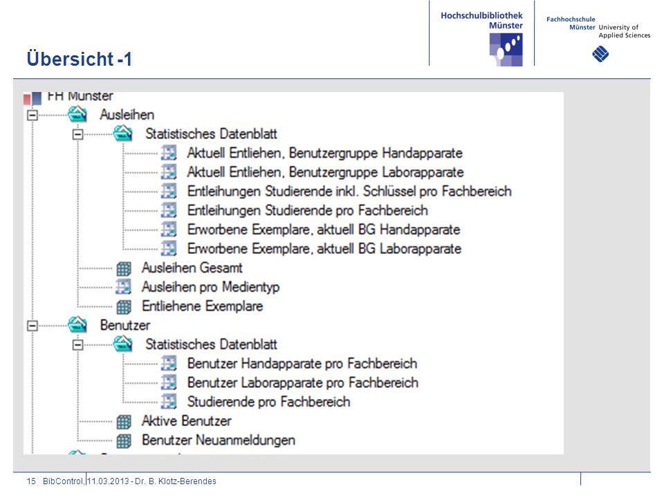 Übersicht -1 15BibControl, 11.03.2013 - Dr. B. Klotz-Berendes