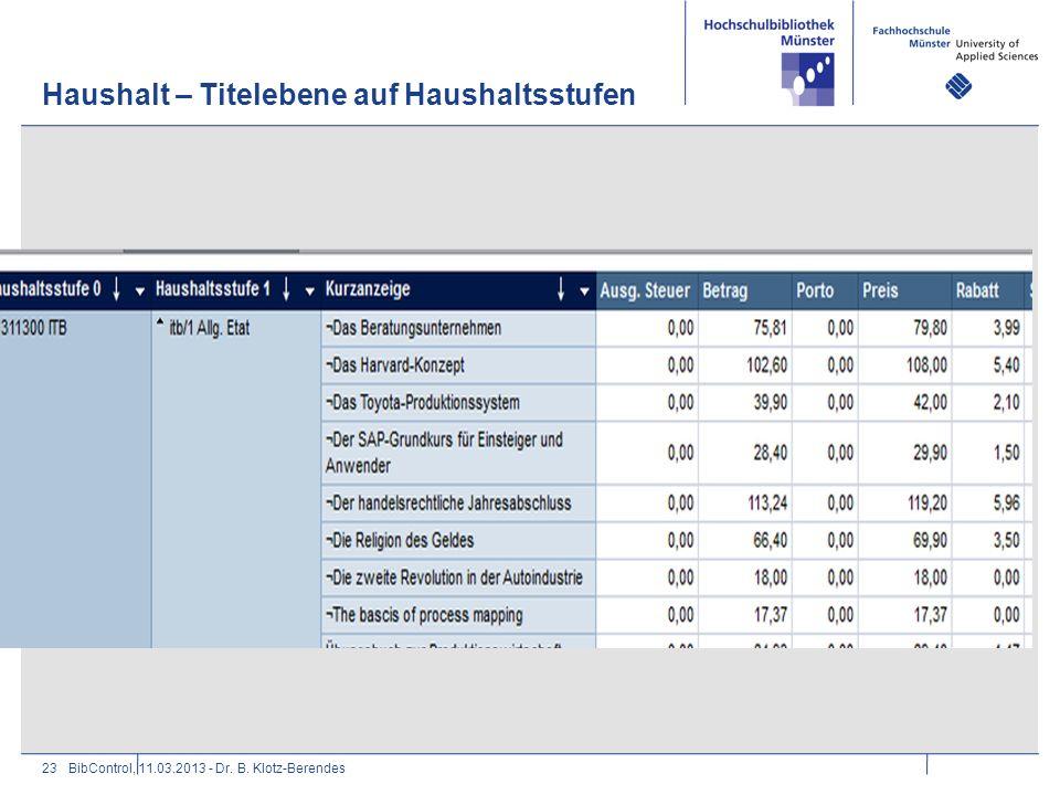 Haushalt – Titelebene auf Haushaltsstufen 23BibControl, 11.03.2013 - Dr. B. Klotz-Berendes