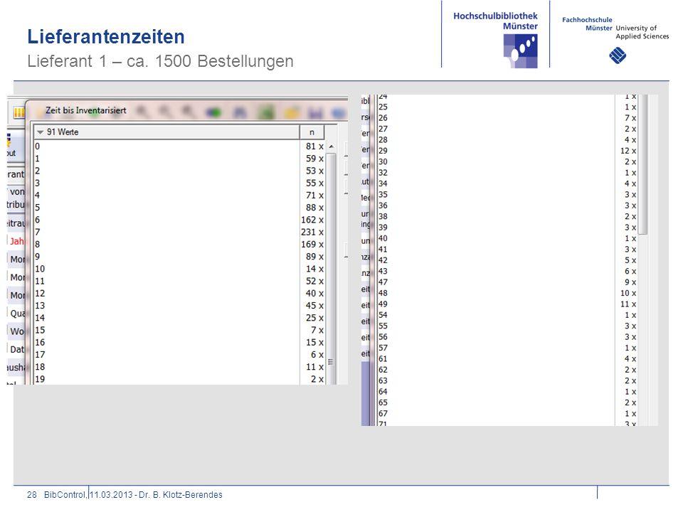Lieferantenzeiten 28BibControl, 11.03.2013 - Dr. B. Klotz-Berendes Lieferant 1 – ca. 1500 Bestellungen