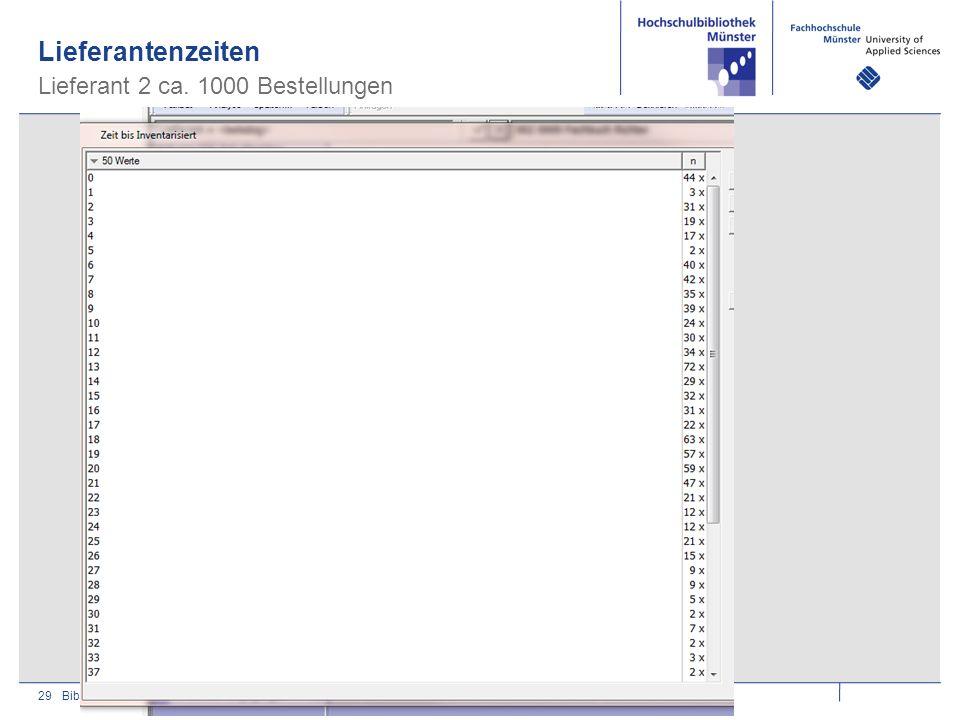 Lieferantenzeiten 29BibControl, 11.03.2013 - Dr. B. Klotz-Berendes Lieferant 2 ca. 1000 Bestellungen
