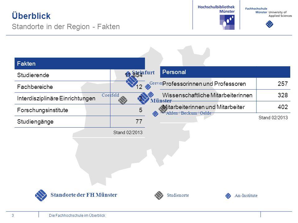 Überblick Standorte in der Region - Fakten 3 Die Fachhochschule im Überblick Standorte der FH Münster Studienorte An-Institute Steinfurt Greven Münste