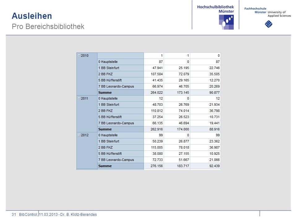 Ausleihen 31BibControl, 11.03.2013 - Dr. B. Klotz-Berendes Pro Bereichsbibliothek