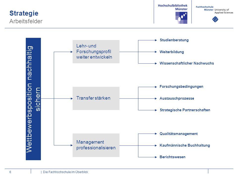Arbeitsfelder 6 | Die Fachhochschule im Überblick Strategie Wettbewerbsposition nachhaltig sichern Lehr- und Forschungsprofil weiter entwickeln Transf